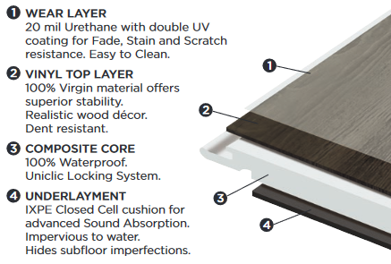 Southwind Hard Surface Luxury Vinyl Flooring