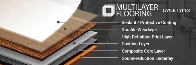 Multilayer Flooring Mlf A New Class In Flooring Innovation